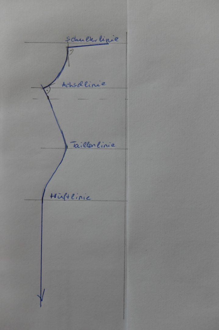 Das Schema für das Vorder- und Rückteil.